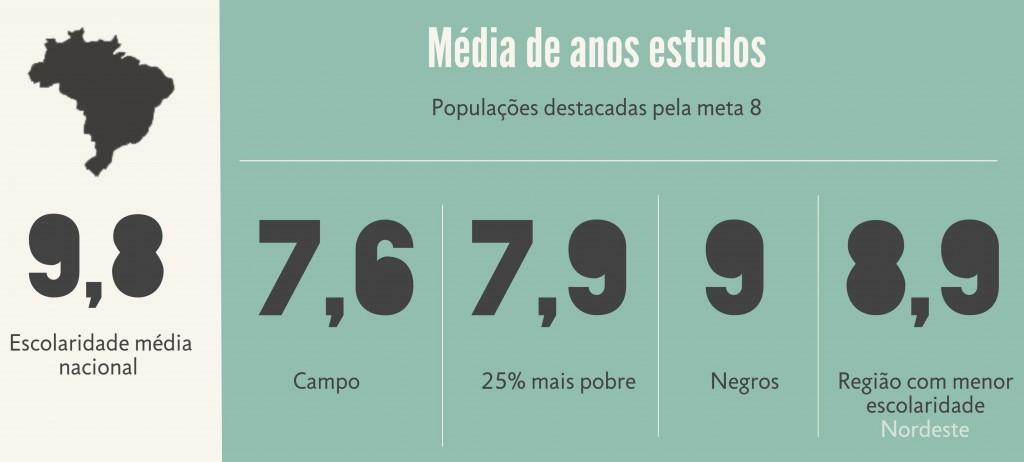 media anos_grafico