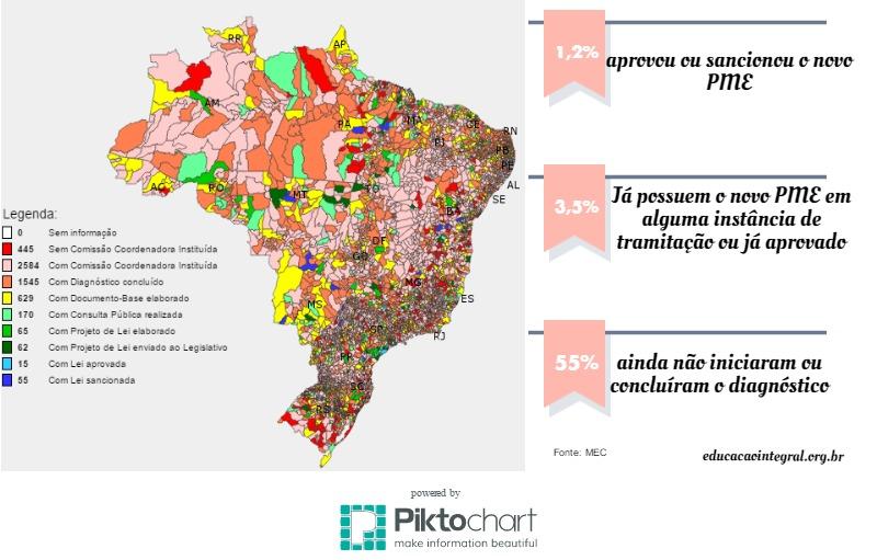 gráfico com mapa do Brasil mostra onde o plano municipal de educação (pme) já foi aprovado