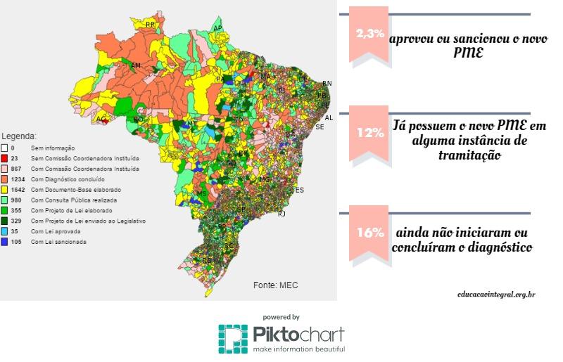 info_PME_maio