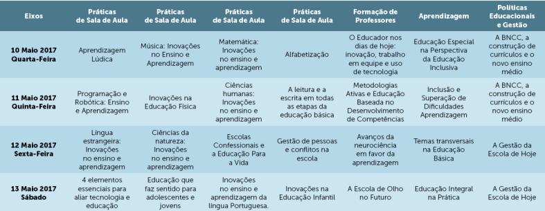 bett-educar-2017-programacao