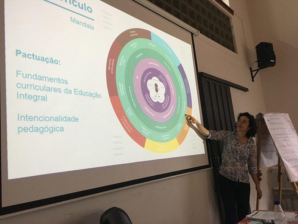 Educadores são apresentados à mandala do sujeito