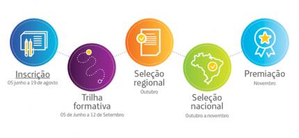 desafio inova escola busca projetos pelo brasil